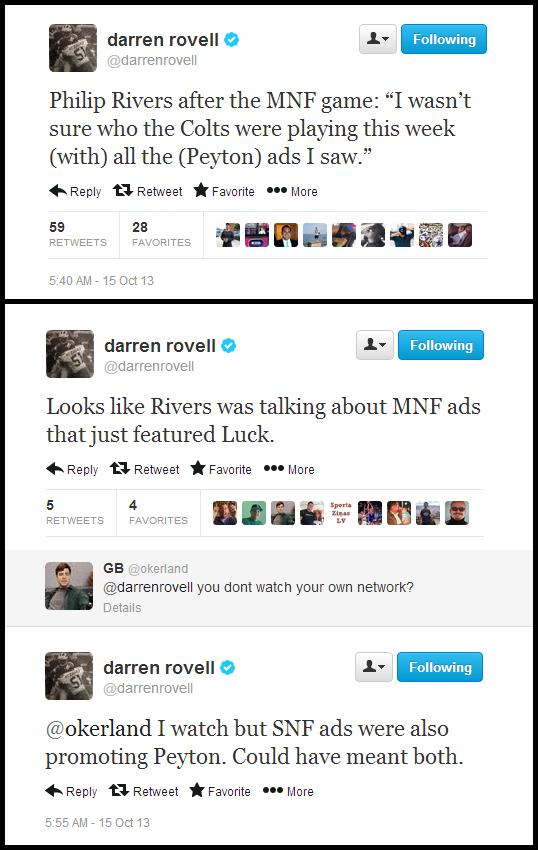 rovell-rivers